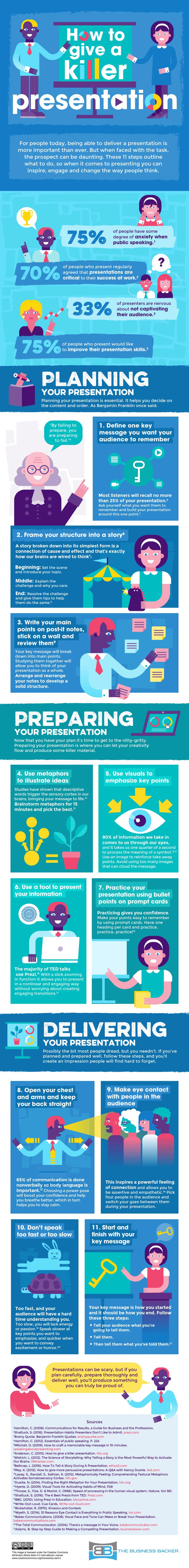 Killer Presentation Inforgraphic